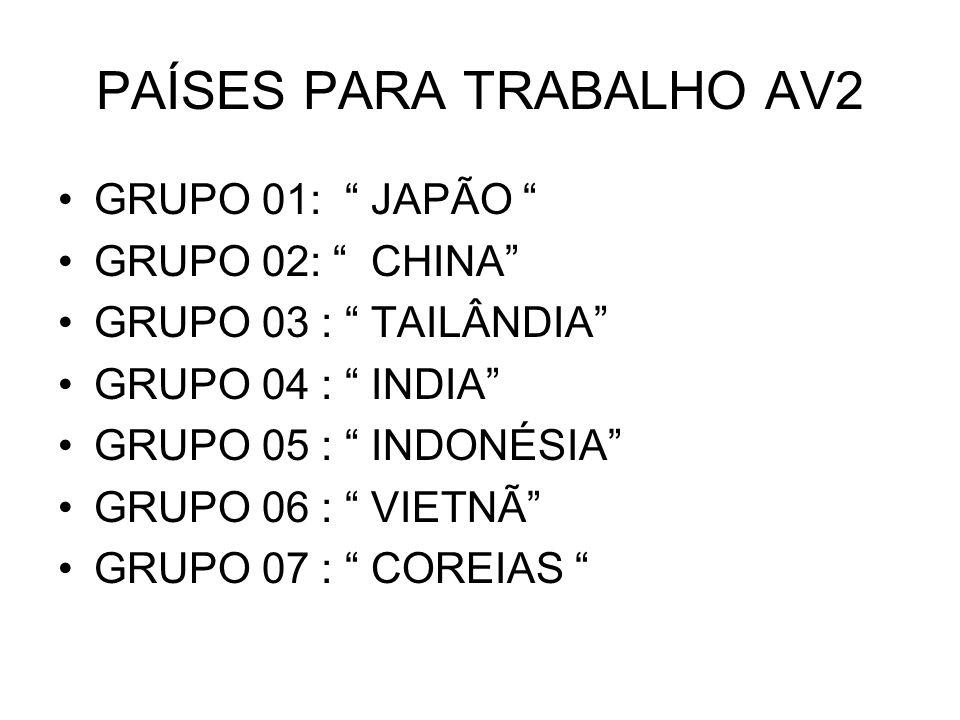 PAÍSES PARA TRABALHO AV2