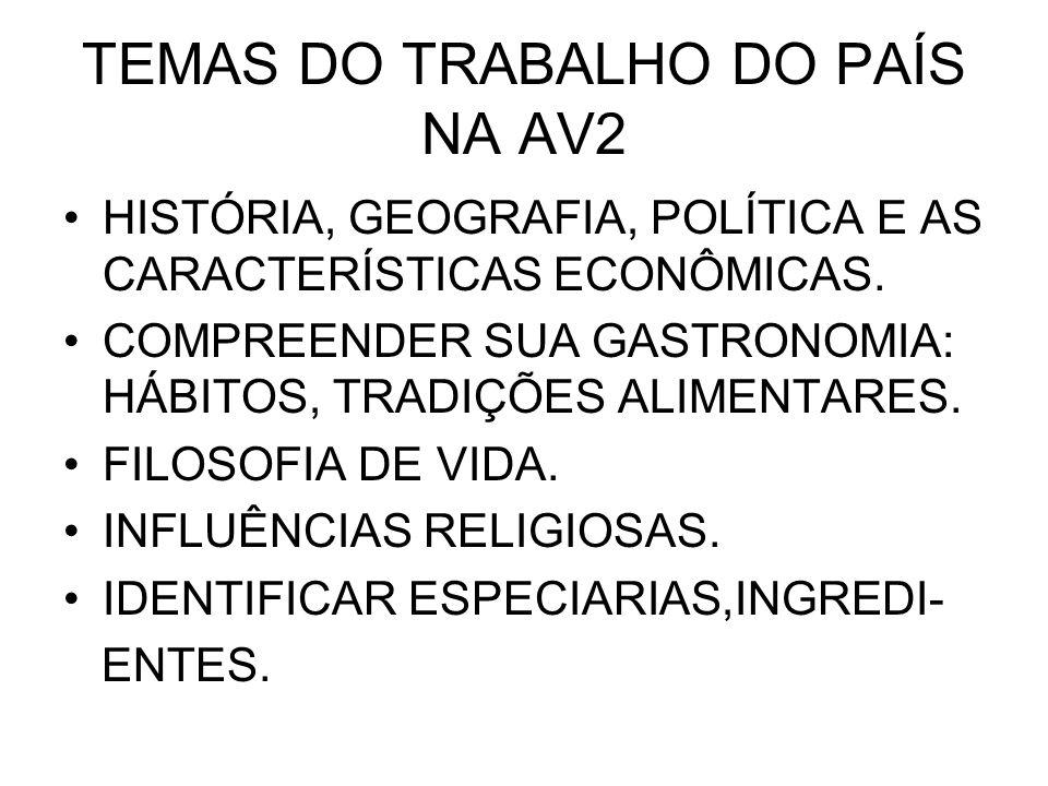 TEMAS DO TRABALHO DO PAÍS NA AV2