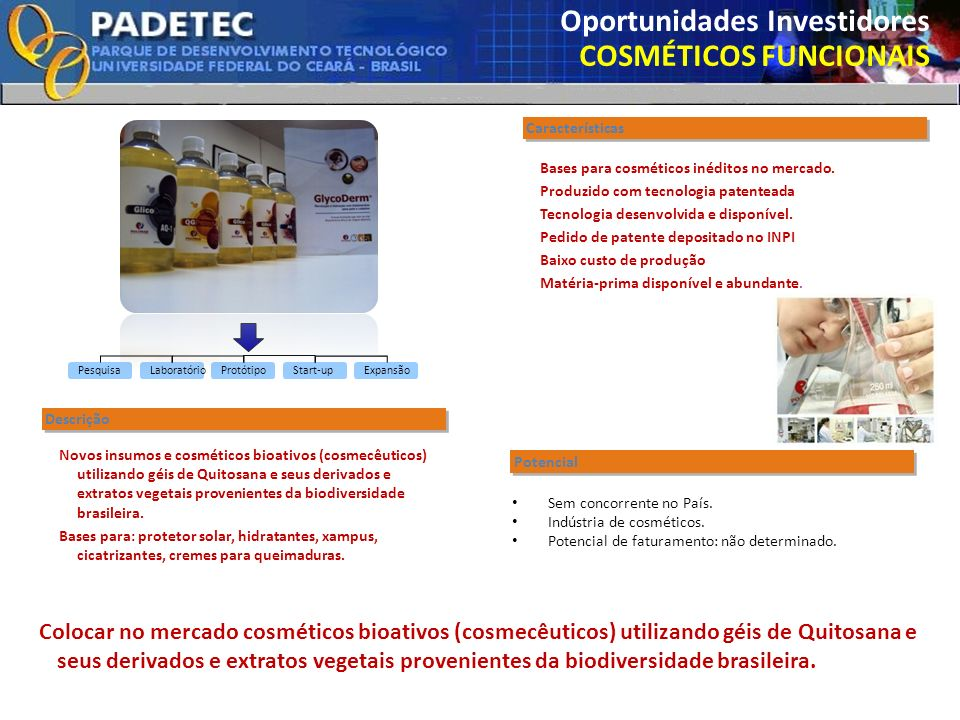 Oportunidades Investidores COSMÉTICOS FUNCIONAIS