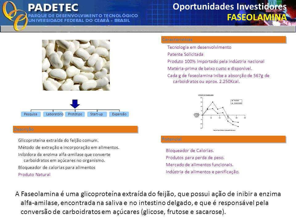 Oportunidades Investidores FASEOLAMINA