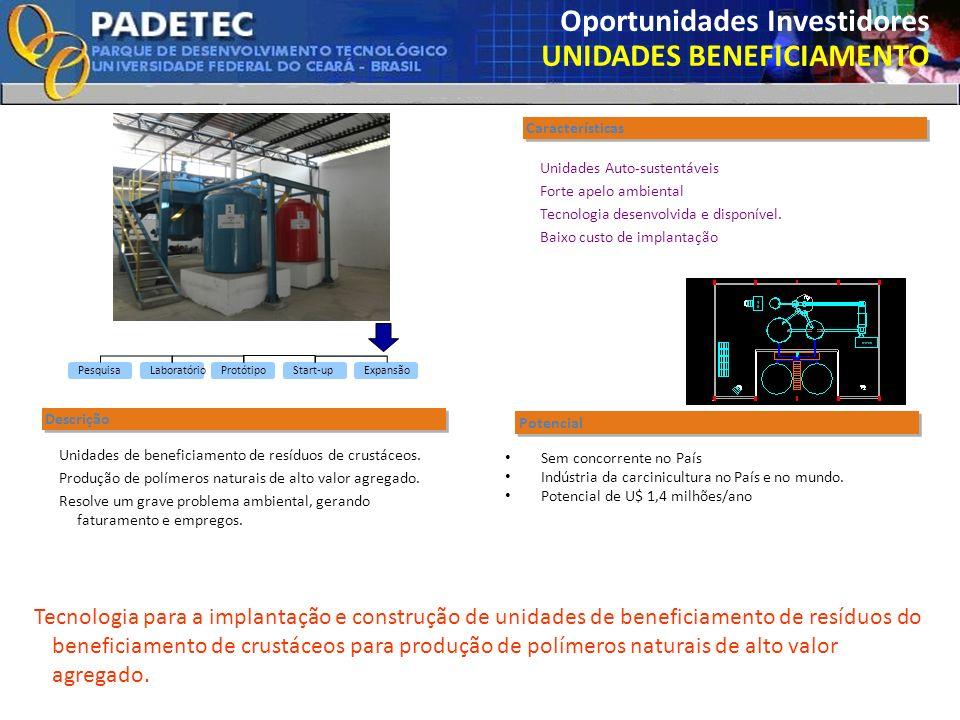 Oportunidades Investidores UNIDADES BENEFICIAMENTO