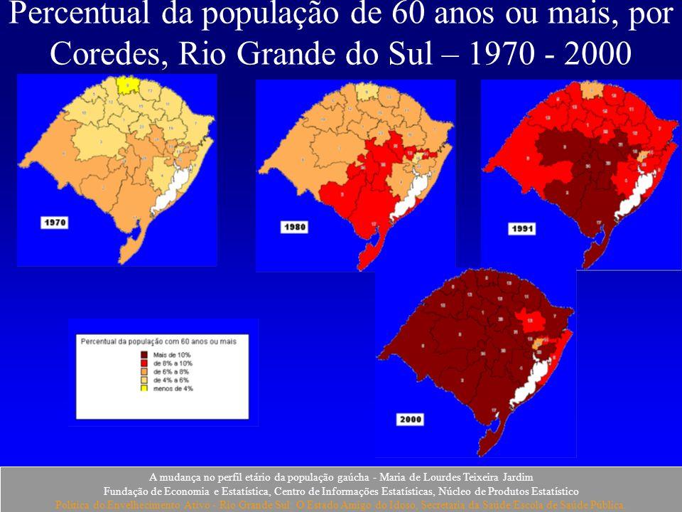 Percentual da população de 60 anos ou mais, por Coredes, Rio Grande do Sul – 1970 - 2000