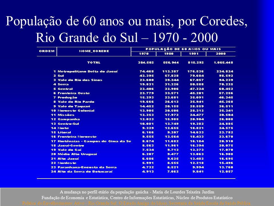 População de 60 anos ou mais, por Coredes, Rio Grande do Sul – 1970 - 2000