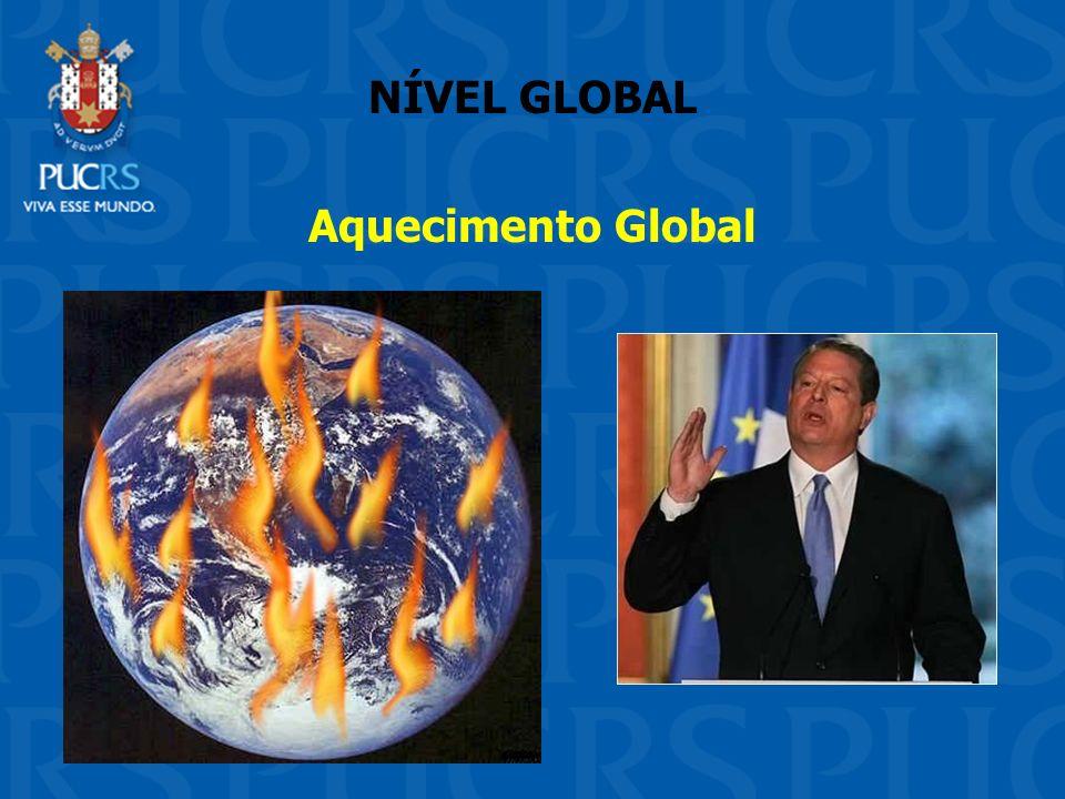 NÍVEL GLOBAL Aquecimento Global