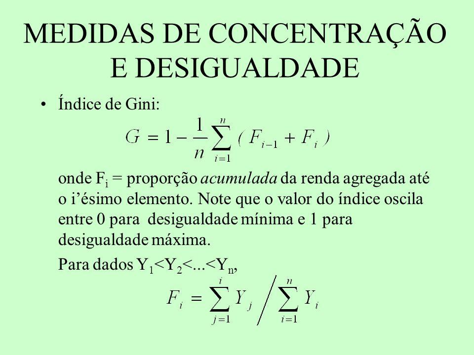 MEDIDAS DE CONCENTRAÇÃO E DESIGUALDADE