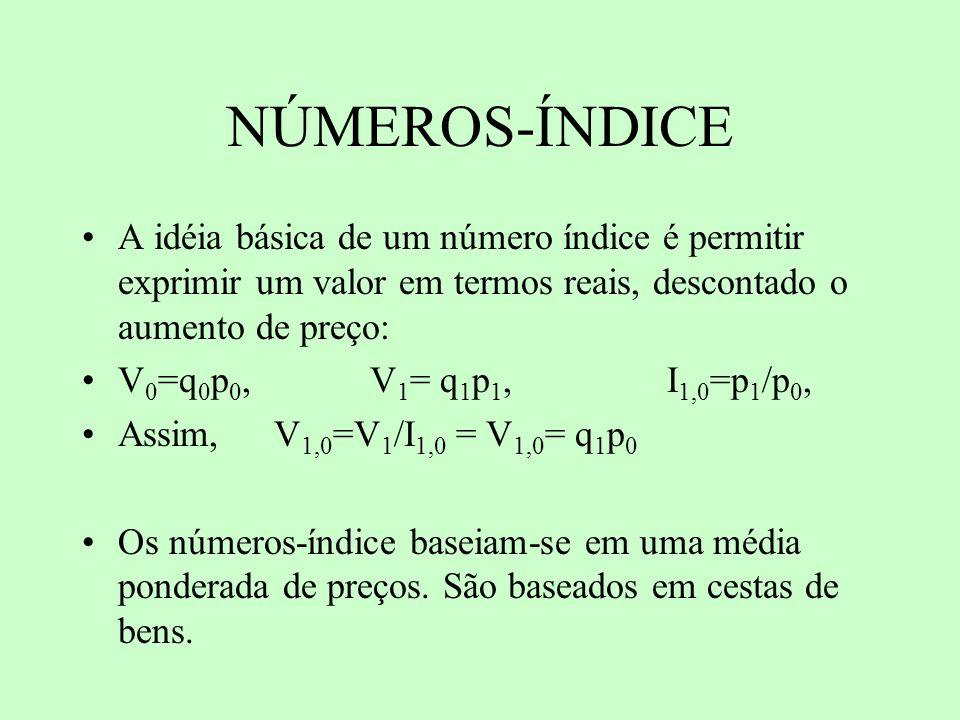 NÚMEROS-ÍNDICE A idéia básica de um número índice é permitir exprimir um valor em termos reais, descontado o aumento de preço: