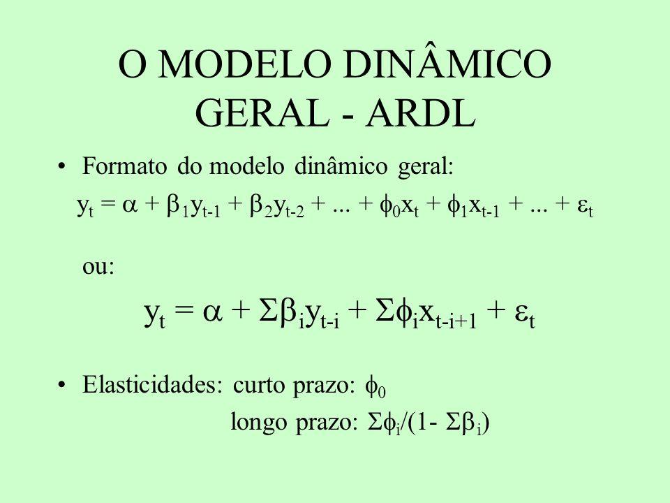 O MODELO DINÂMICO GERAL - ARDL