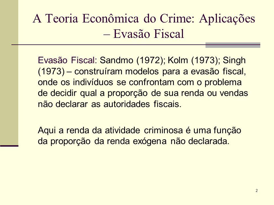 A Teoria Econômica do Crime: Aplicações – Evasão Fiscal