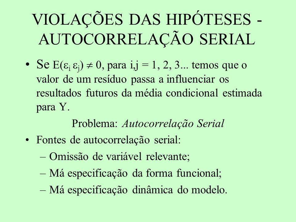 VIOLAÇÕES DAS HIPÓTESES - AUTOCORRELAÇÃO SERIAL