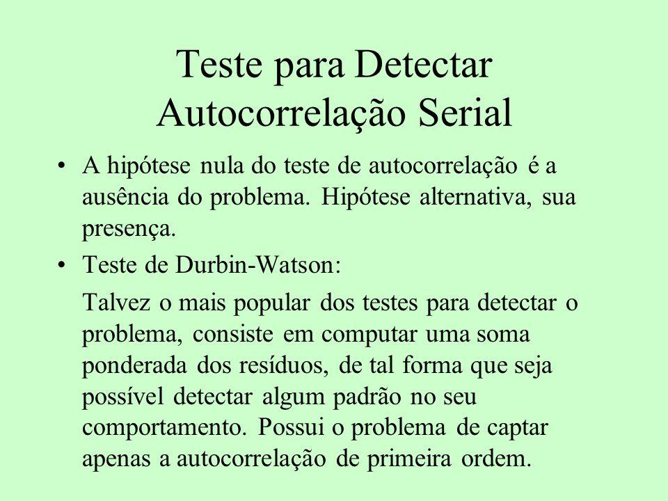Teste para Detectar Autocorrelação Serial
