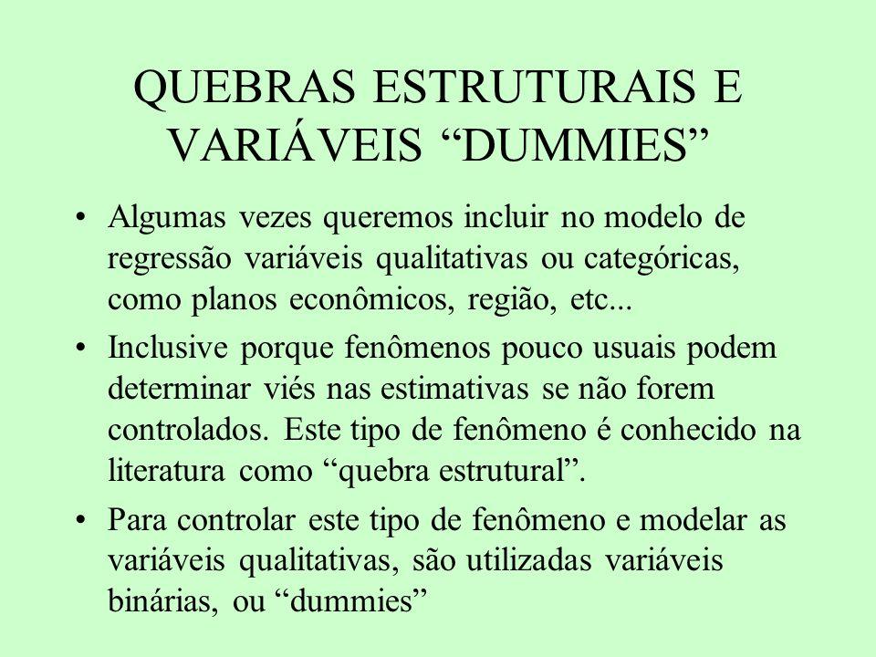 QUEBRAS ESTRUTURAIS E VARIÁVEIS DUMMIES