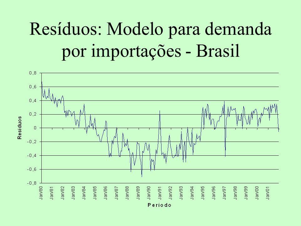 Resíduos: Modelo para demanda por importações - Brasil