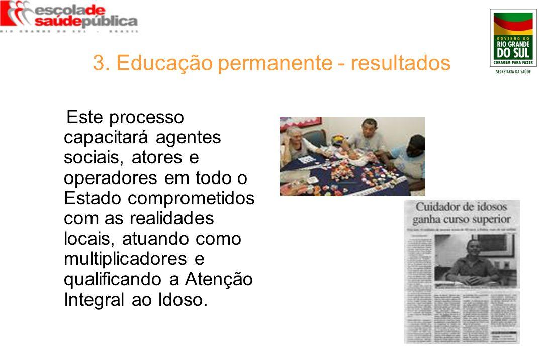 3. Educação permanente - resultados