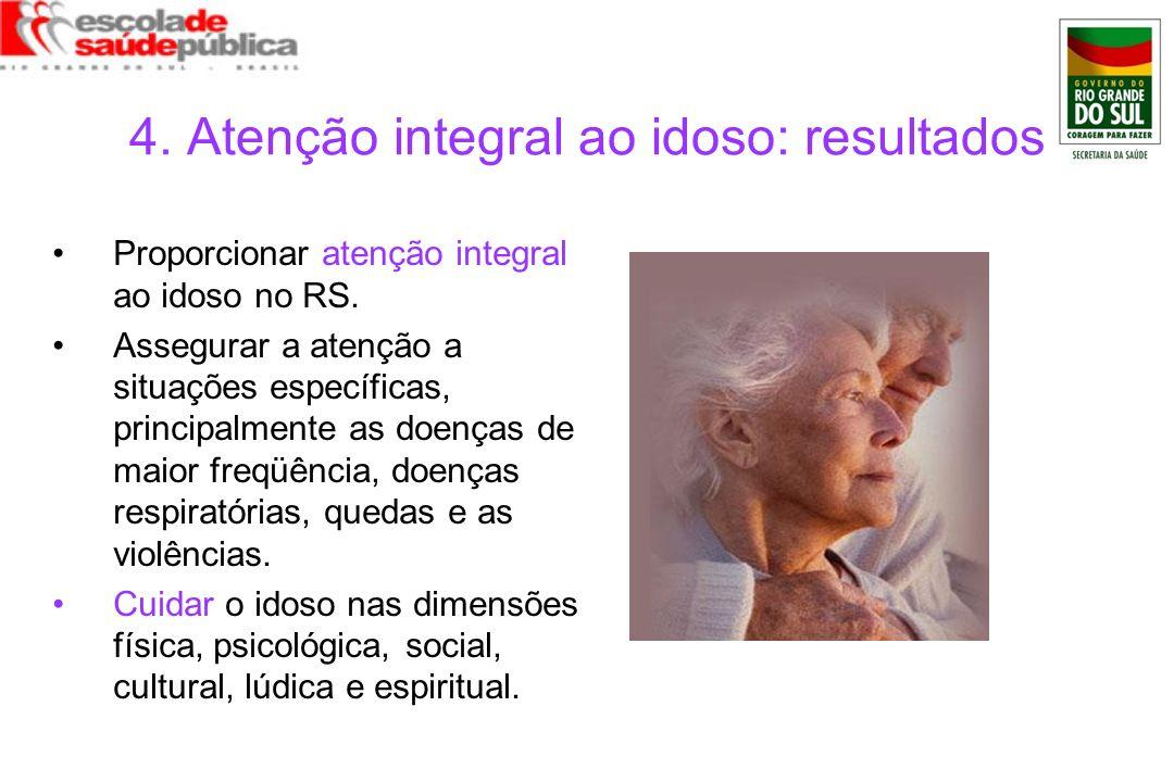4. Atenção integral ao idoso: resultados