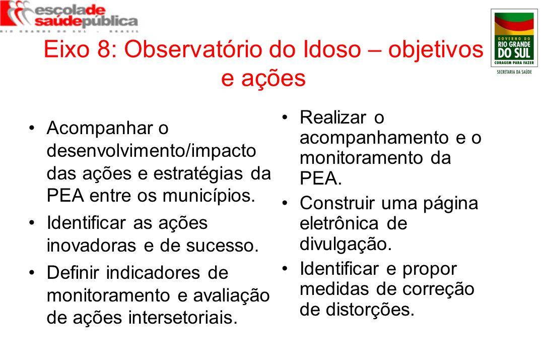 Eixo 8: Observatório do Idoso – objetivos e ações