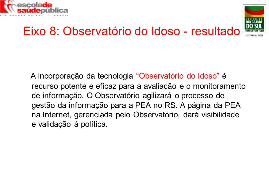 Eixo 8: Observatório do Idoso - resultados