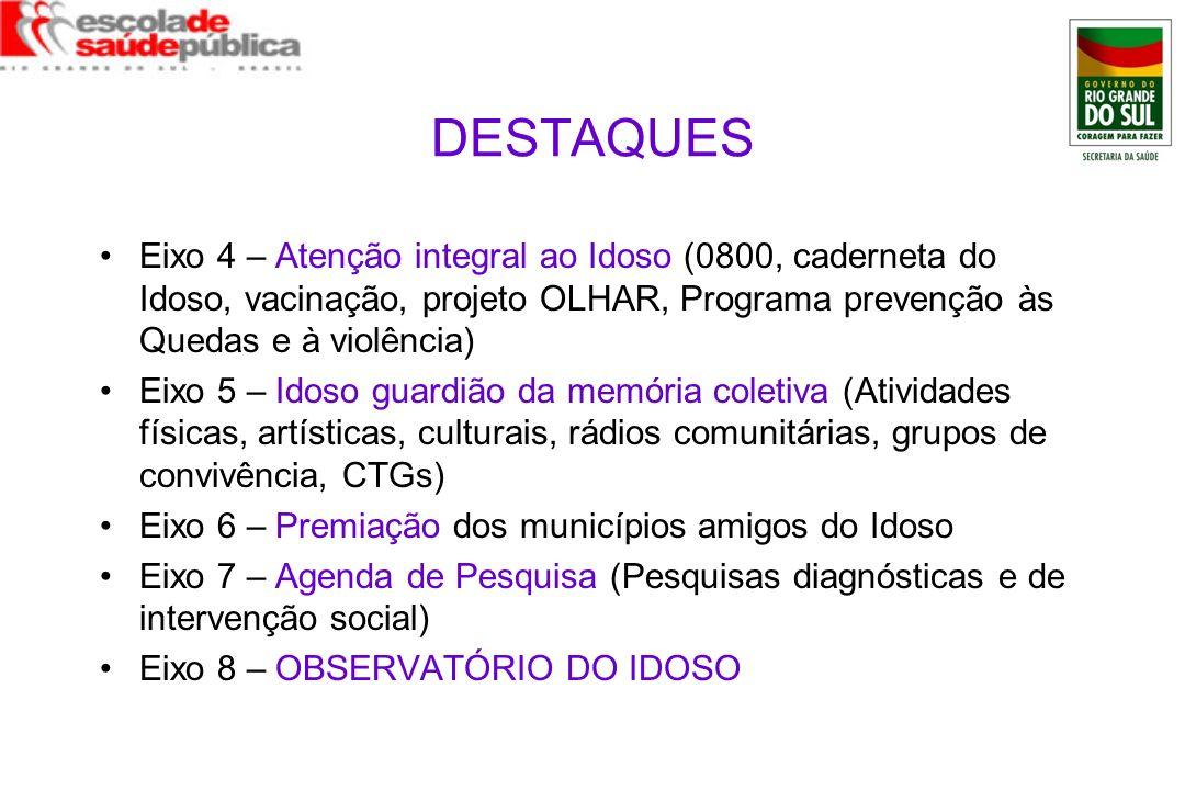 DESTAQUES Eixo 4 – Atenção integral ao Idoso (0800, caderneta do Idoso, vacinação, projeto OLHAR, Programa prevenção às Quedas e à violência)