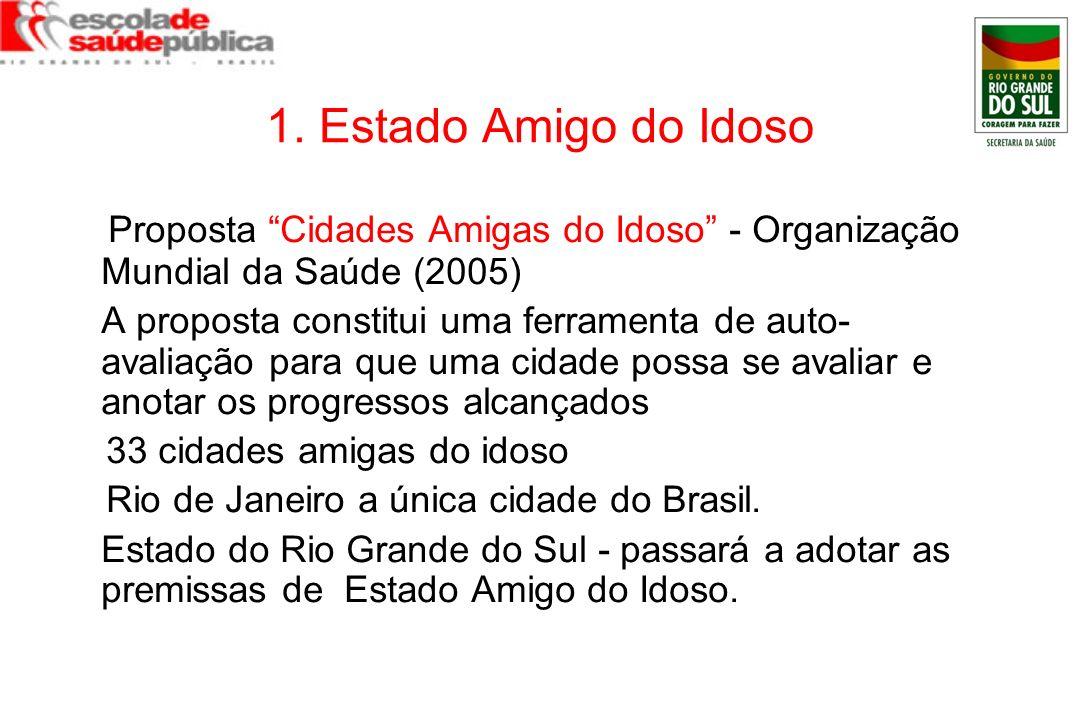 1. Estado Amigo do Idoso Proposta Cidades Amigas do Idoso - Organização Mundial da Saúde (2005)