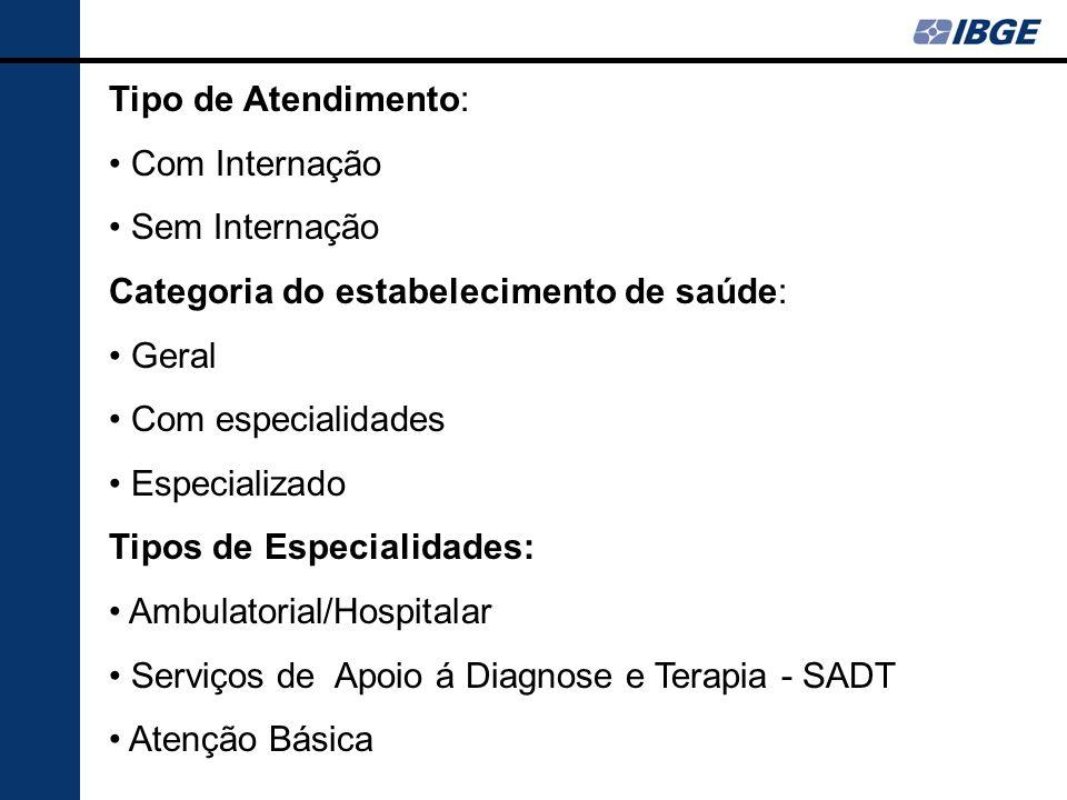 Tipo de Atendimento:Com Internação. Sem Internação. Categoria do estabelecimento de saúde: Geral. Com especialidades.