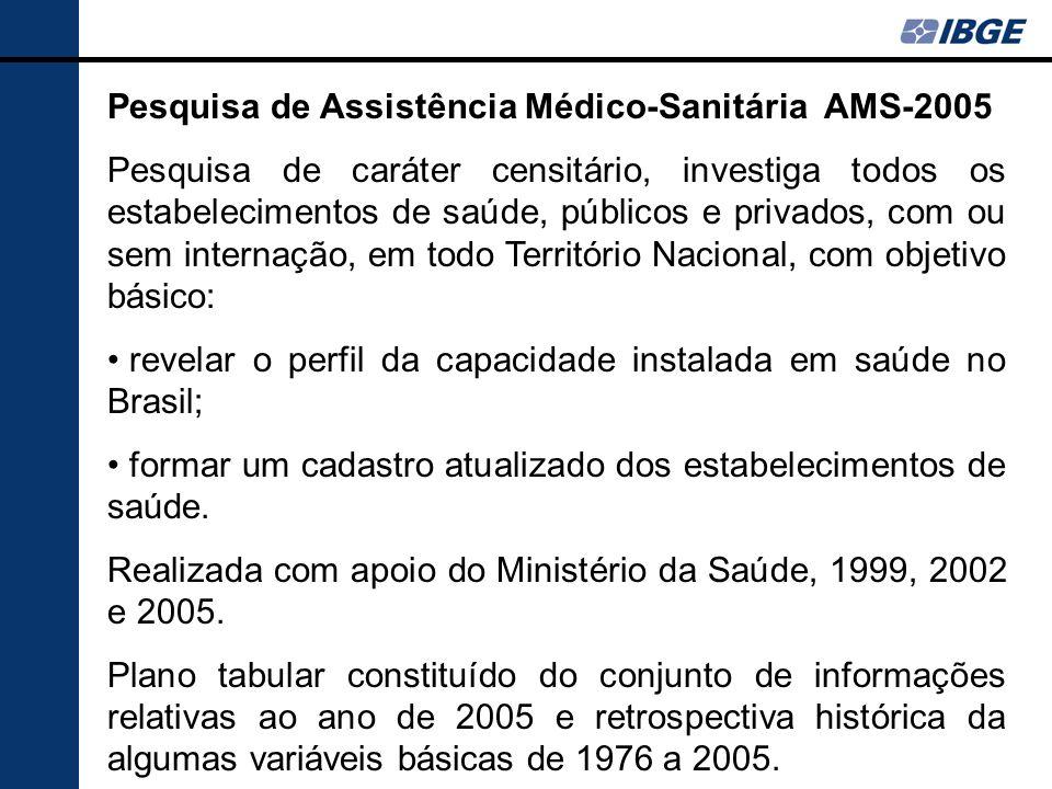 Pesquisa de Assistência Médico-Sanitária AMS-2005