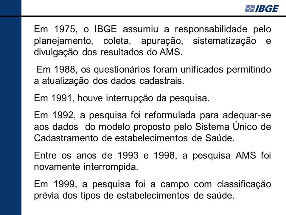 Em 1975, o IBGE assumiu a responsabilidade pelo planejamento, coleta, apuração, sistematização e divulgação dos resultados do AMS.
