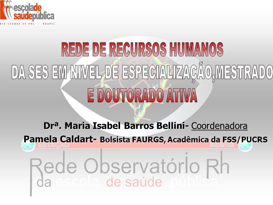 Pamela Caldart- Bolsista FAURGS, Acadêmica da FSS/PUCRS