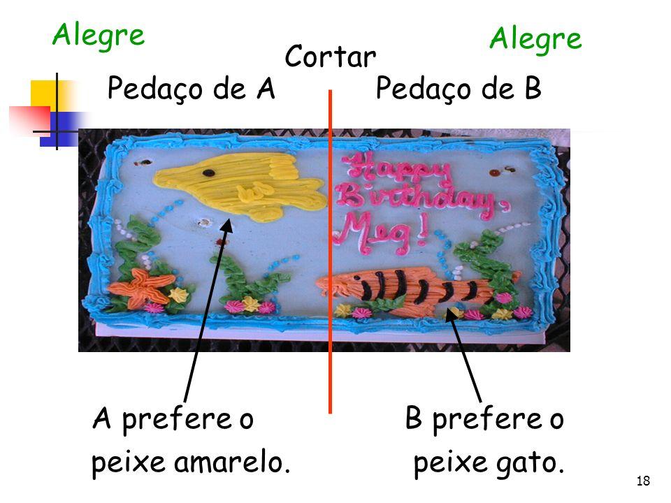 Alegre Alegre Cortar Pedaço de A Pedaço de B A prefere o peixe amarelo. B prefere o peixe gato.