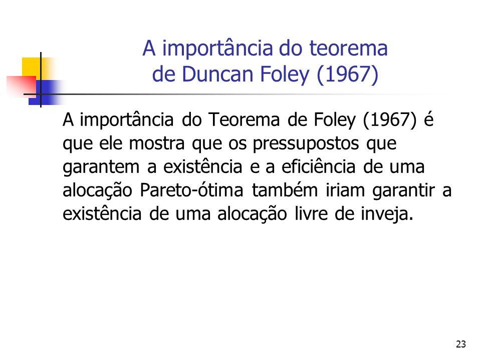A importância do teorema de Duncan Foley (1967)