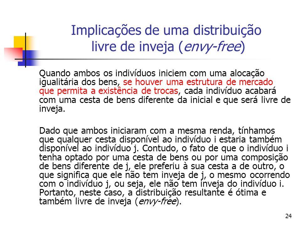 Implicações de uma distribuição livre de inveja (envy-free)