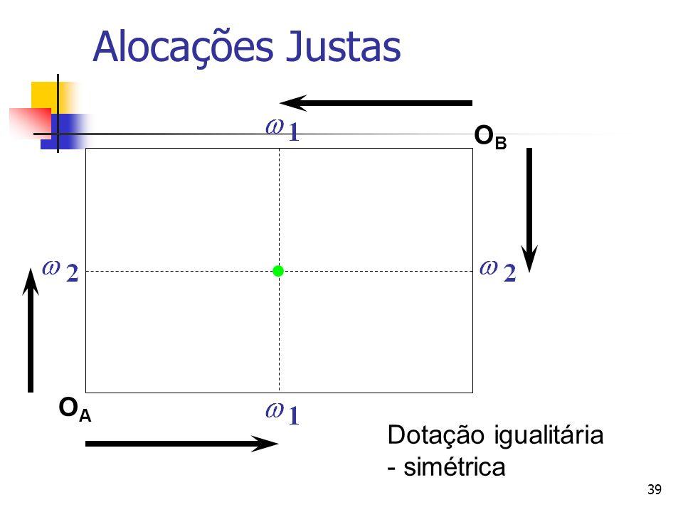 Alocações Justas OB OA Dotação igualitária - simétrica
