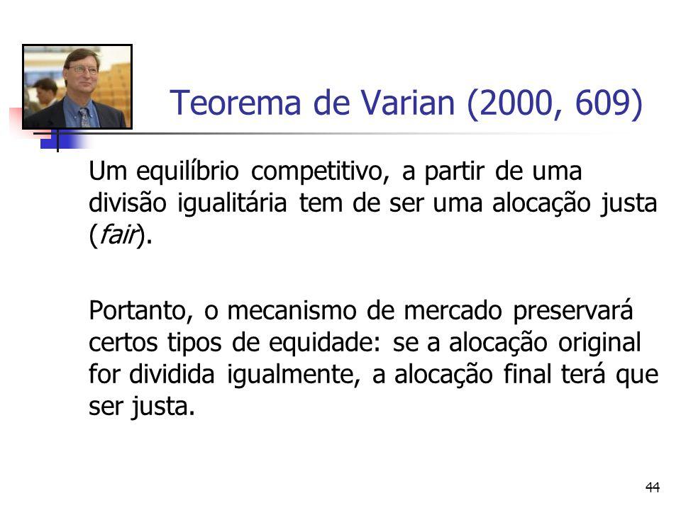 Teorema de Varian (2000, 609) Um equilíbrio competitivo, a partir de uma divisão igualitária tem de ser uma alocação justa (fair).
