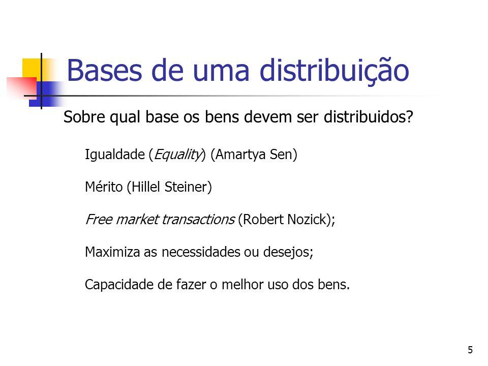 Bases de uma distribuição