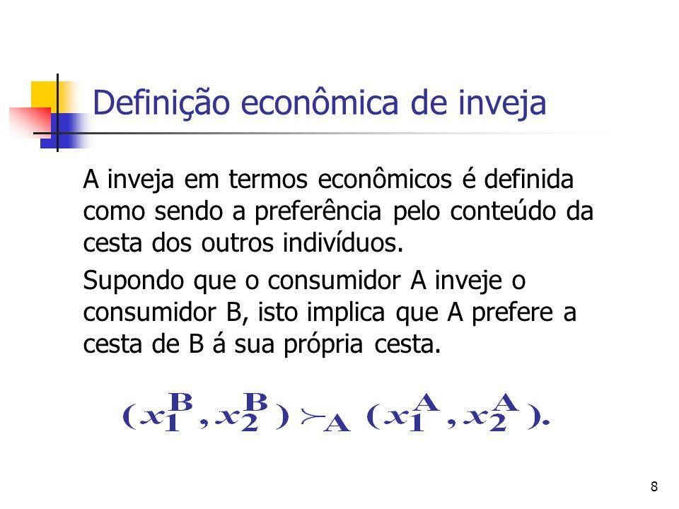 Definição econômica de inveja