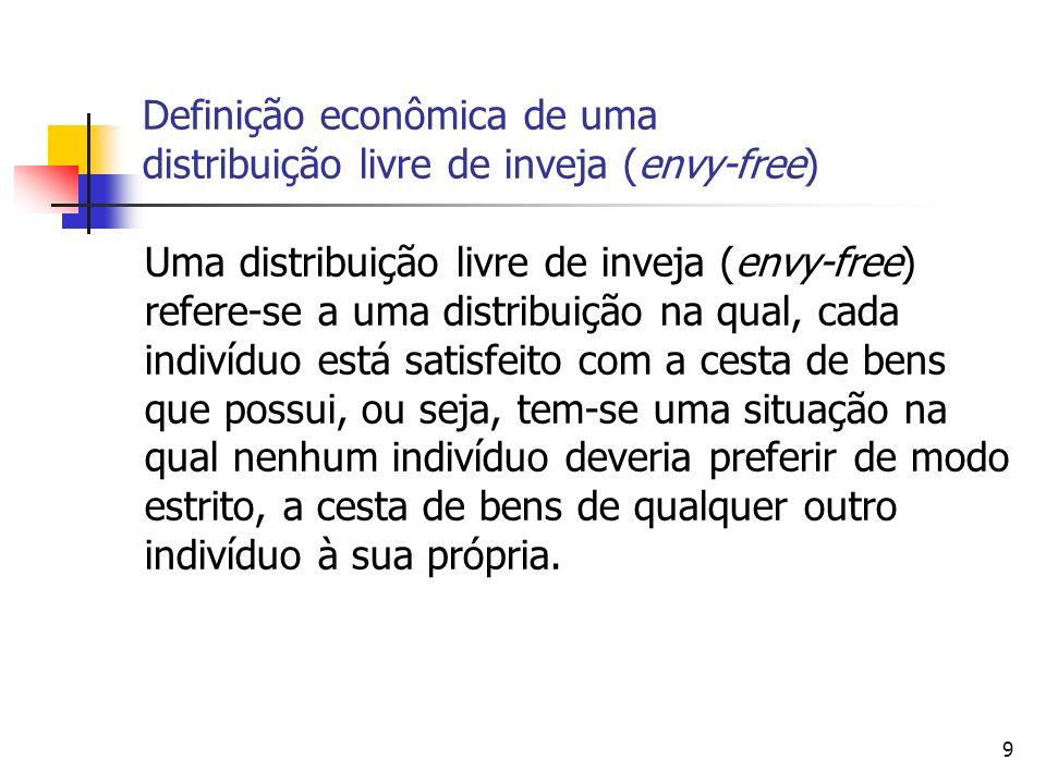 Definição econômica de uma distribuição livre de inveja (envy-free)