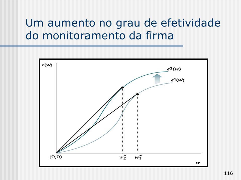Um aumento no grau de efetividade do monitoramento da firma