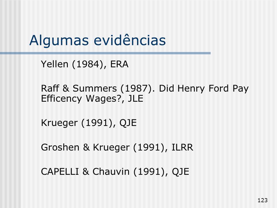 Algumas evidências Yellen (1984), ERA