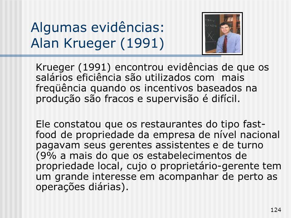 Algumas evidências: Alan Krueger (1991)