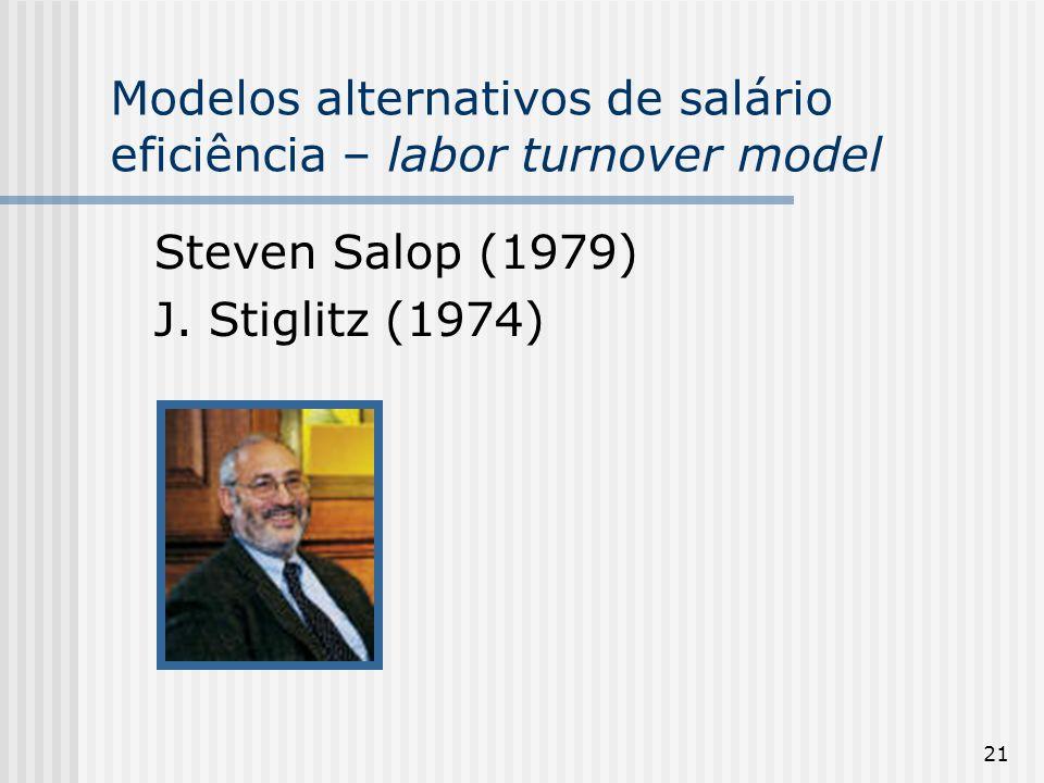Modelos alternativos de salário eficiência – labor turnover model
