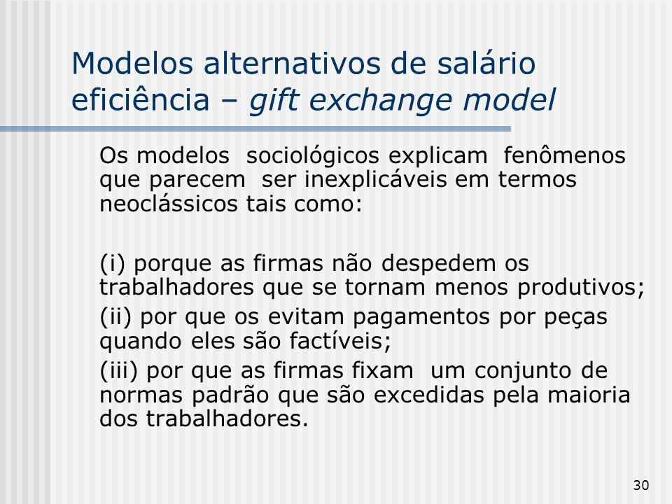 Modelos alternativos de salário eficiência – gift exchange model