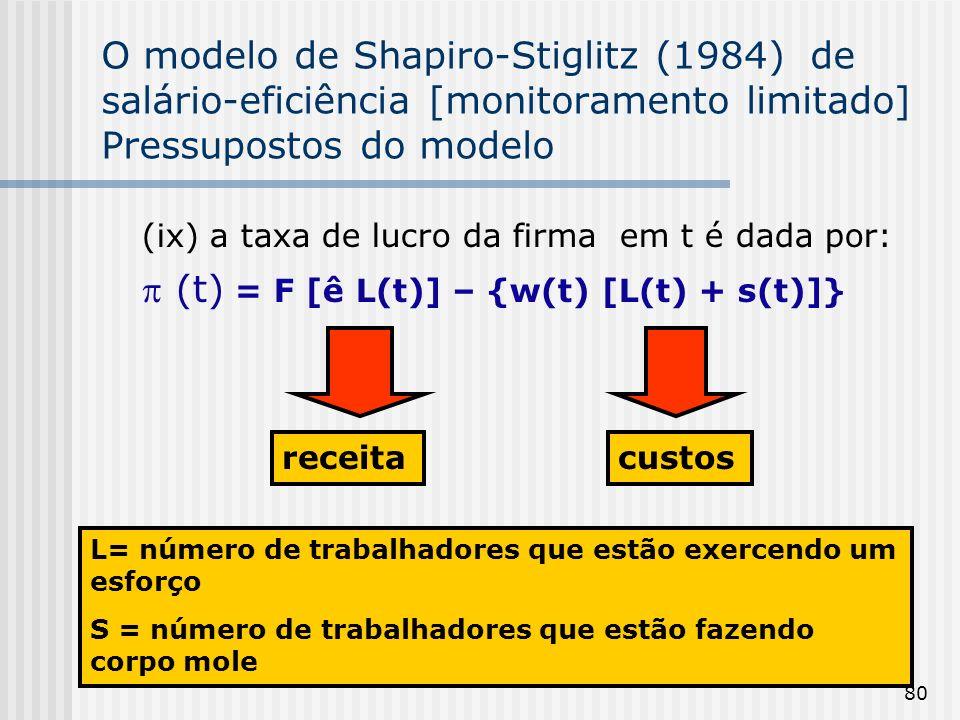 (ix) a taxa de lucro da firma em t é dada por: