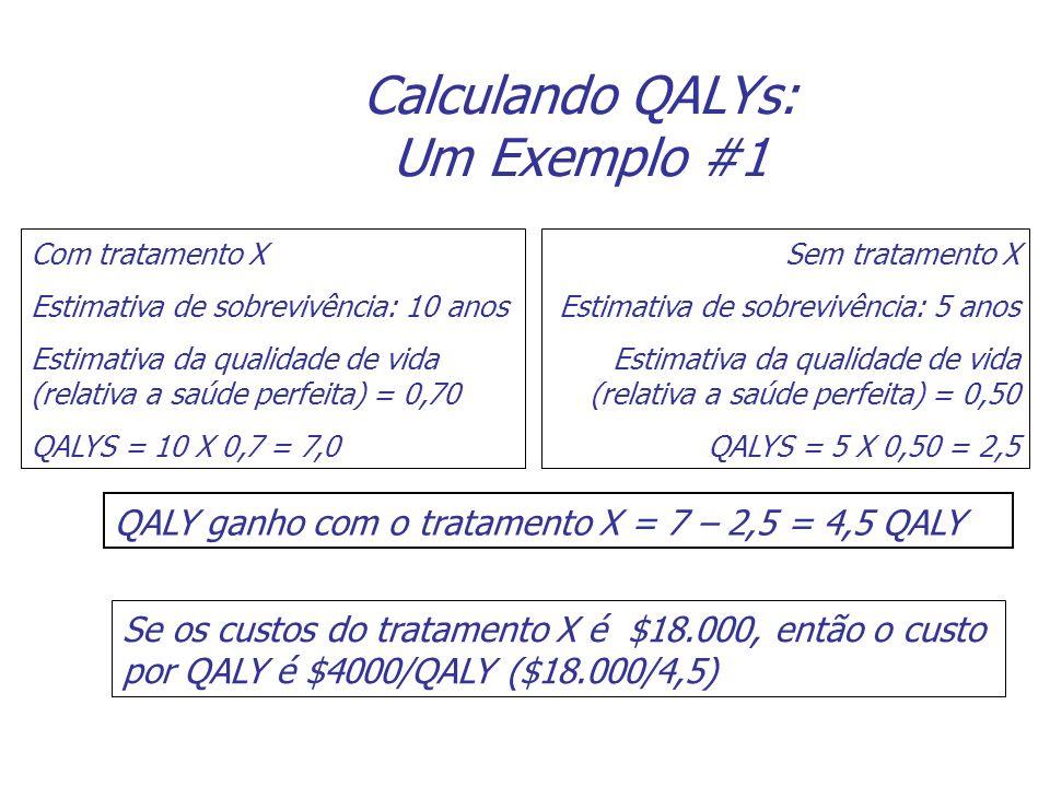 Calculando QALYs: Um Exemplo #1
