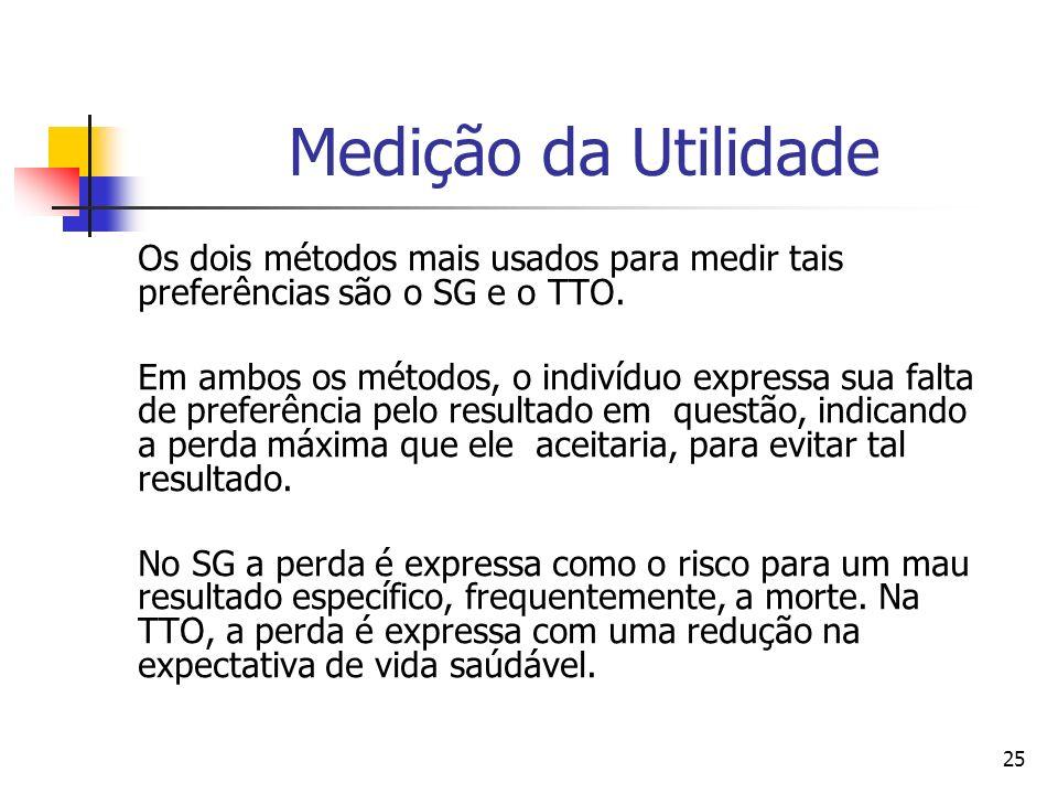 Medição da UtilidadeOs dois métodos mais usados para medir tais preferências são o SG e o TTO.