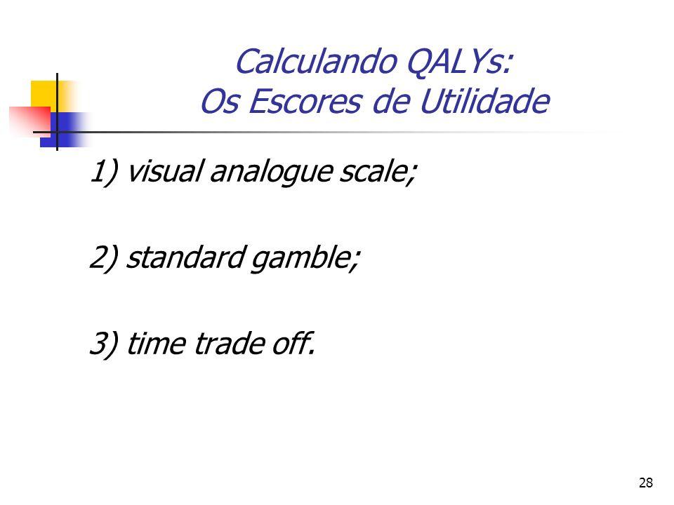 Calculando QALYs: Os Escores de Utilidade