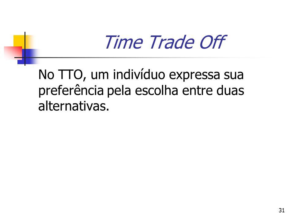 Time Trade Off No TTO, um indivíduo expressa sua preferência pela escolha entre duas alternativas.