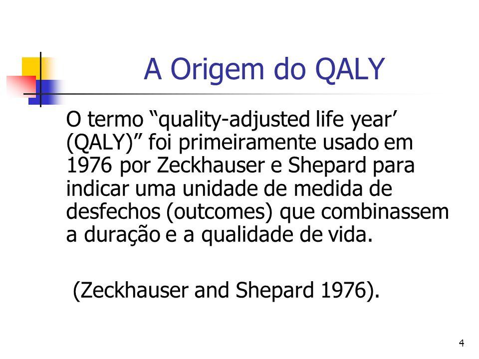 A Origem do QALY