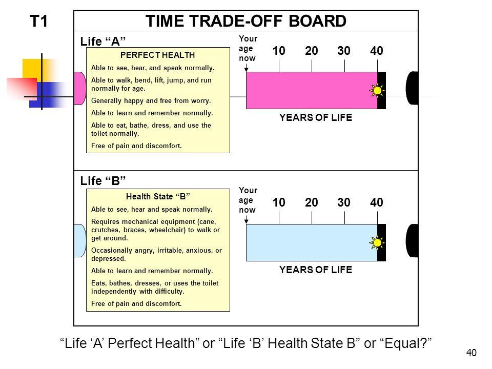 Economia da Saúde -ATS & Farmacoeconomia - Notas de Aula