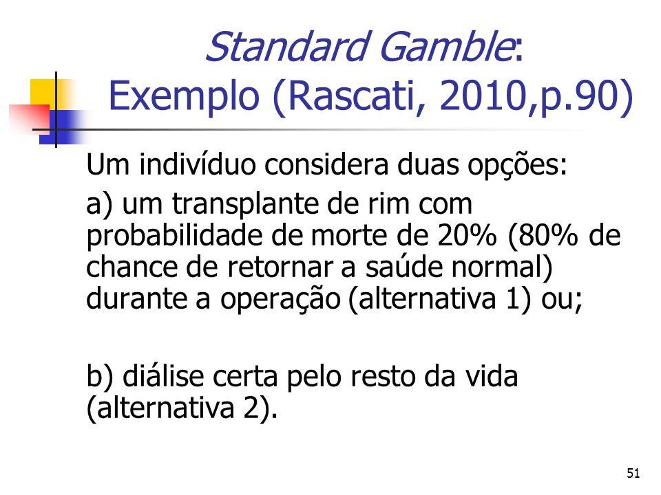 Standard Gamble: Exemplo (Rascati, 2010,p.90)