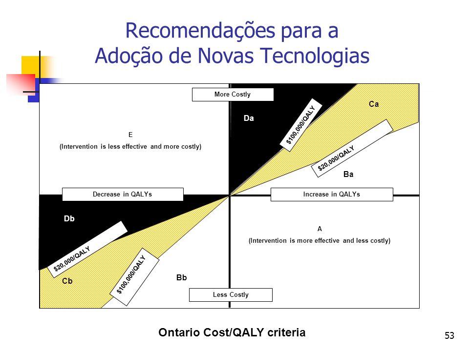 Recomendações para a Adoção de Novas Tecnologias