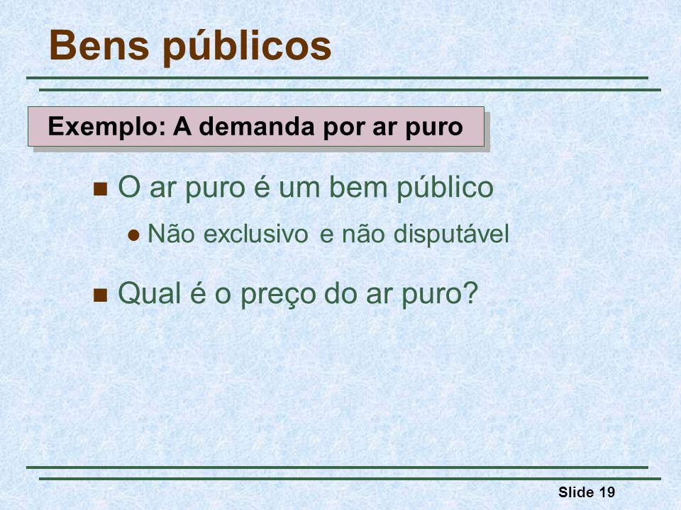 Exemplo: A demanda por ar puro