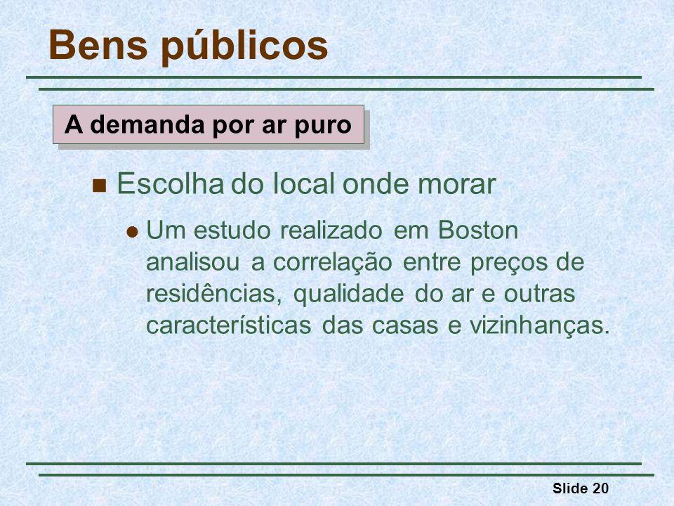 Bens públicos Escolha do local onde morar A demanda por ar puro